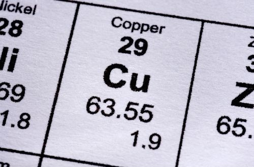 Copper element found on a period table